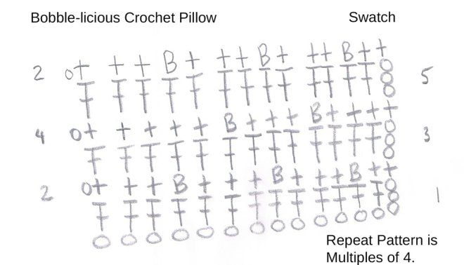1000  images about crochet patterns on pinterest