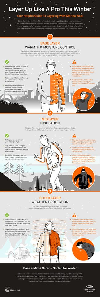 5 Layering Tips to Dress for the Winter Deep Freeze - so much useful in this article!! :) I <3 MEC too! :)