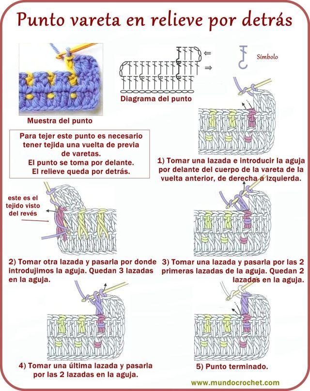Punto vareta en relieve por detrás - Back post double crochet - вязание крючком пунктов