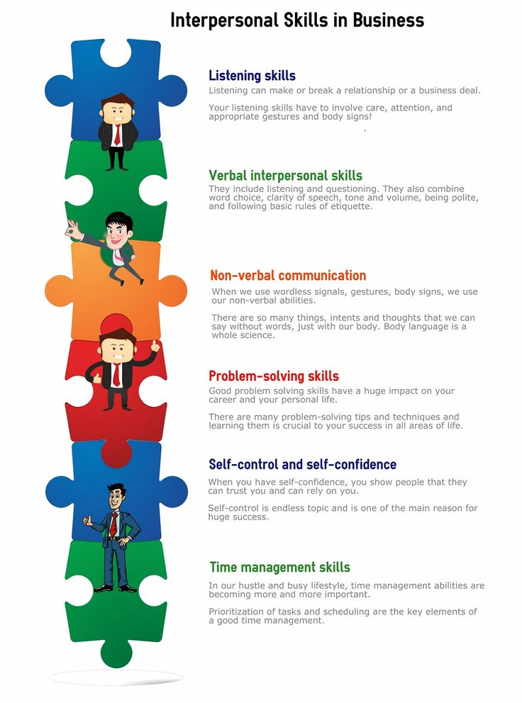 Everyday examples of Interpersonal Skills