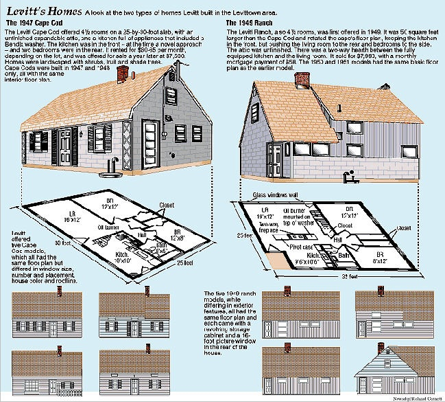 Levitt homes levittown ny growing up in levittown ny for Long ranch house plans