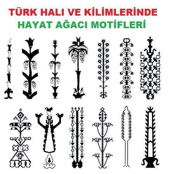Türk halı ve kilimlerinde Hayat ağacı Motifleri