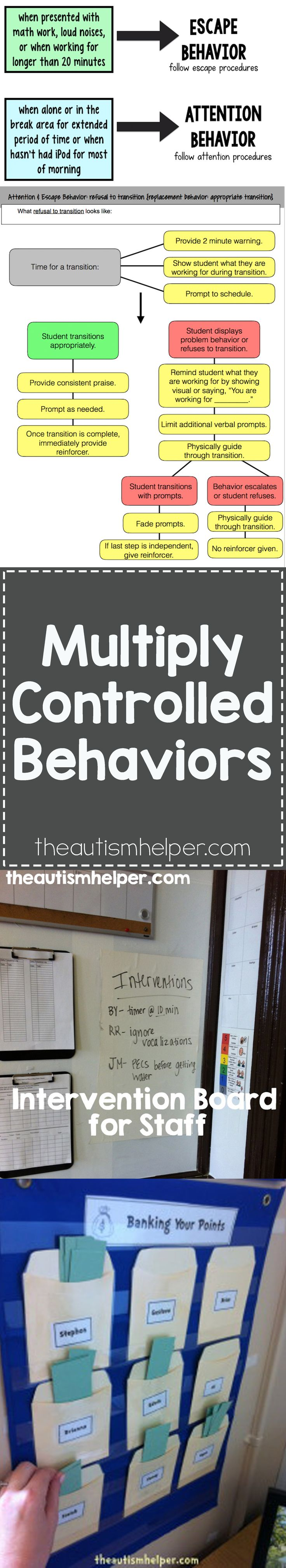Of course, behavior doesn't always fit neatly into one category. Sometimes behaviors have more than one function - or are what we call multiply controlled. These interventions take some creativity, so let's get to it on the blog!! From theautismhelper.com #theautismhelper