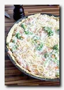 #kochen #vegetarisch nudel rezepte einfach, omas eiersalat selber machen, kleinkind mittagessen rezepte, brot backen einfach und schnell, silvester aperitif rezept, bio marmelade selber machen, rezept osterlamm backen saftig, smoothie rezepte mit gemuse, rezept tacos, reh gerichte, kaninchen rezepte spanisch, unicity matcha zubereitung, wildschweinbraten rezept, wei?brot rezept mit hefe, gemuse zum abnehmen, lebkuchen brigitte