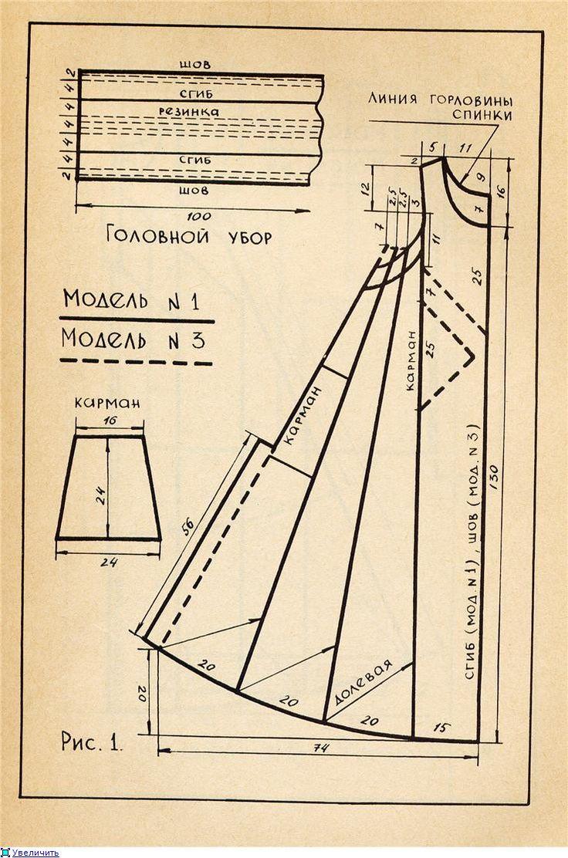 Строим выкройку и шьем русский народный сарафан. Варианты | Лидерство в компании