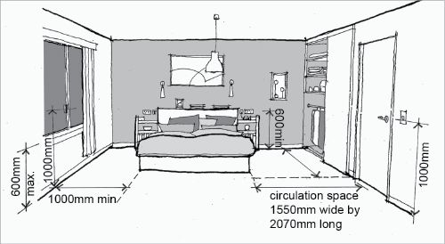 A Diagram Shows Appropriate Distances And Heights Of