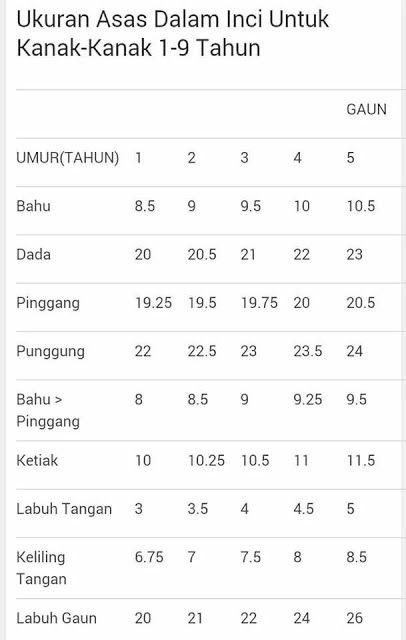 Pola Menjahit Baju Kanak-Kanak: A Line Dress Pattern ~ syahbinar.com