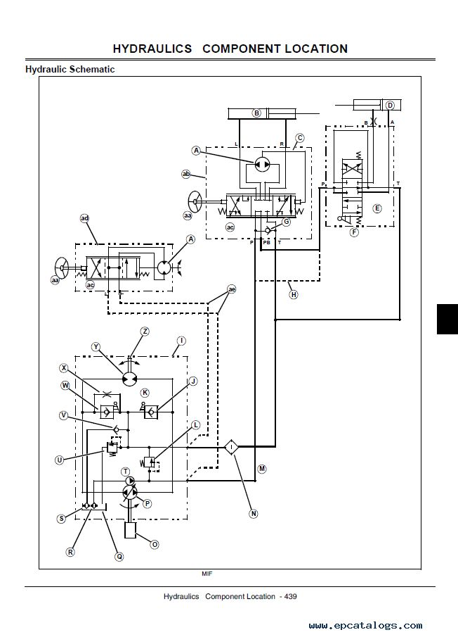 a40a5683c30cc3d102d9f841777c34c8 repair manuals john deere?resize=652%2C905&ssl=1 for john deere la115 riding mower wiring diagram wiring diagram Muncie PTO Diagram at gsmx.co