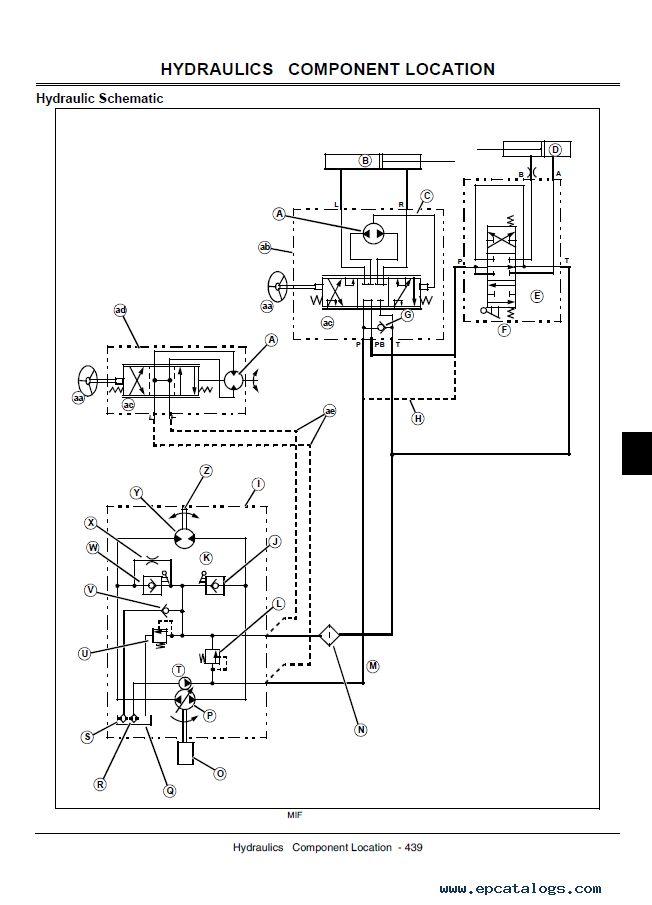 Wiring Diagram John Deere La115 : John deere f wiring diagram images