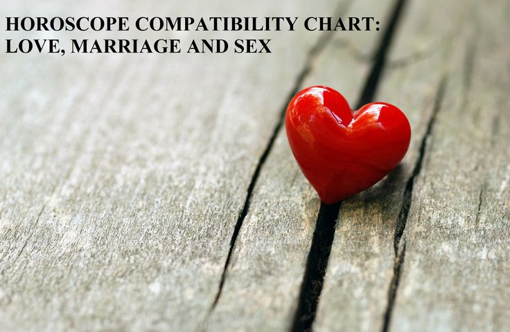 Horoscope Compatibility Chart: Love, Marriage and Sex