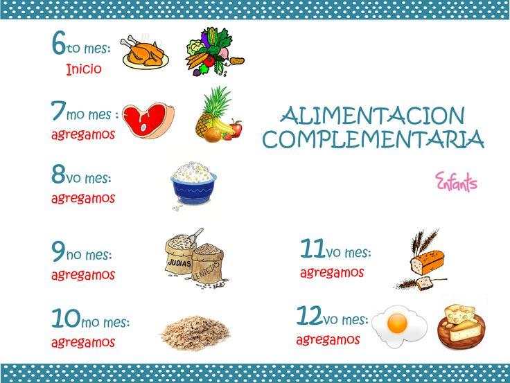 Ablactaci n alimentacion complementaria como integrar los alimentos en la vida del beb - Alimentacion bebe 7 meses ...