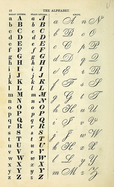Best old handwriting styles images on pinterest