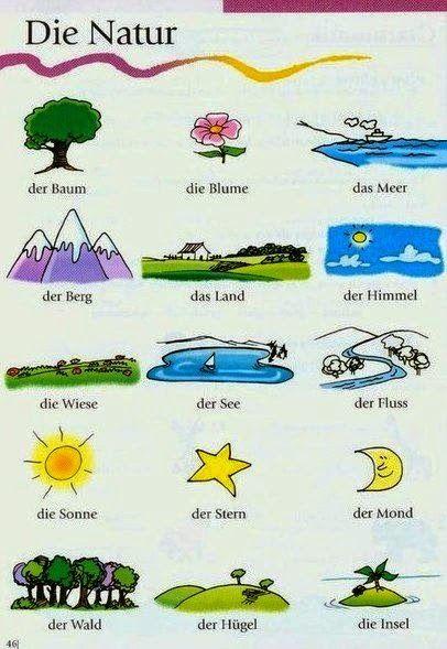 German For Beginners: Nature