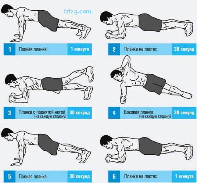 Планка: эффекты от упражнения    Упражнения с собственным весом — простой и практичный способ привести тело в порядок. Планка — одно из таких упражнений, которое вряд ли выйдет из моды. Почему? Выполнение планки не потребует от вас многого, а результат при этом будет значительным. Прежде всего, планка улучшит состояние абдоминальных мышц, но не только. Если вы начнёте выполнять планку каждый день, вас ждут как минимум семь приятных изменений.    1. Мышцы кора станут сильнее  Мышцы кора…