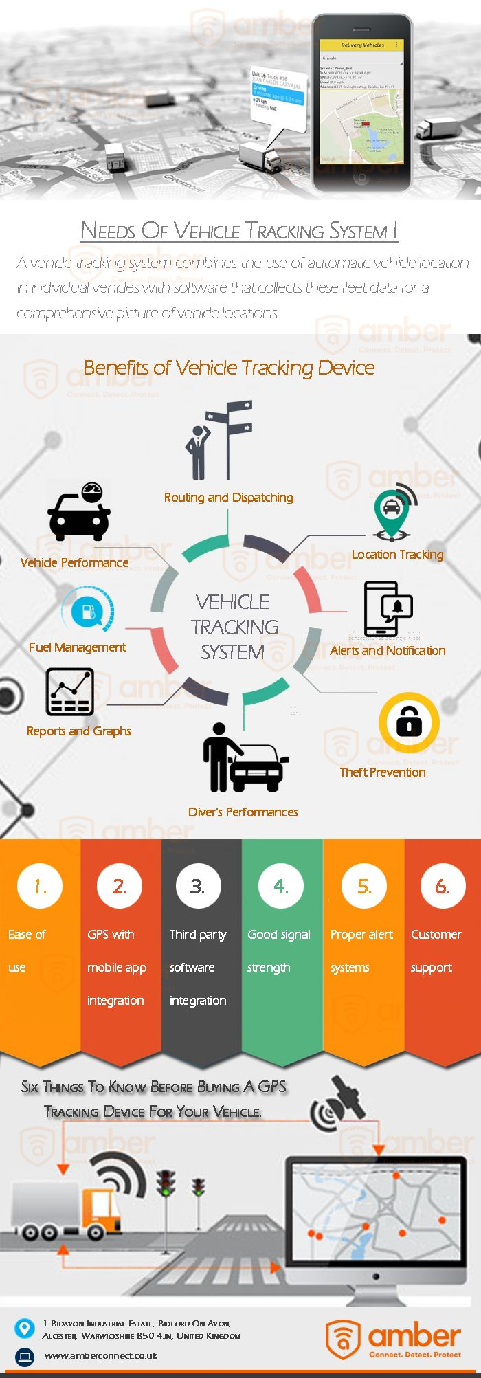 Needs Of #Vehicle #Tracking System !