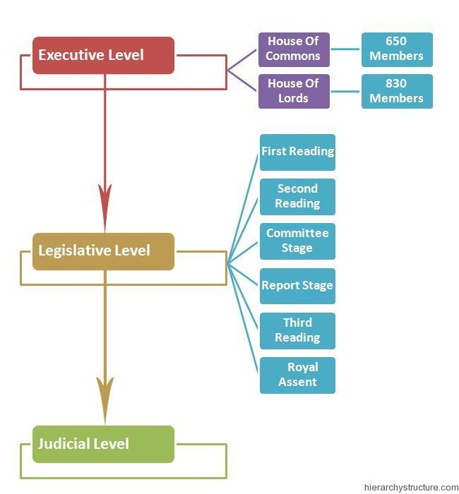 Sistema de comercio binario del reino unido