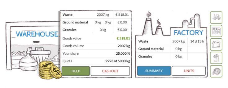 Κάνε ΔΩΡΕΑΝ εγγραφή στην Ανακύκλωση online & πάρε 20€ Bonus για να τα Τριπλασιάσεις!