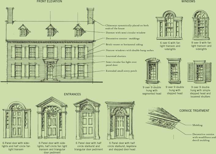 Elements of federal style home architecture pinterest for Colonial home styles guide