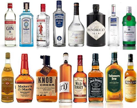Our Readers' Favorite Brands of Liquor in 2020 Gin