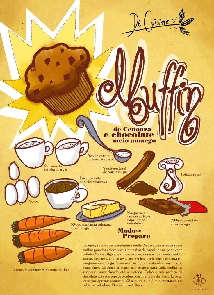 Muffin de Cenoura e Chocolate  - Receita Ilustrada