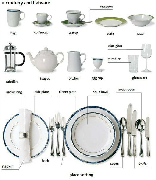 Crockery and Flatware Infographic|This could be useful for low English proficiency ELLs either seeking to expand their vocabulary, or are taking home economics type electives.