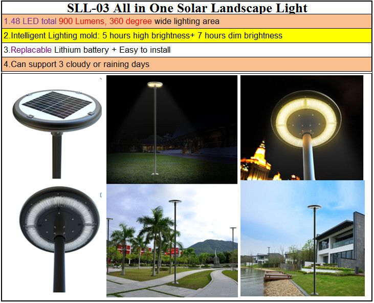 Quotation Format For Solar Street Light With Ce Approval