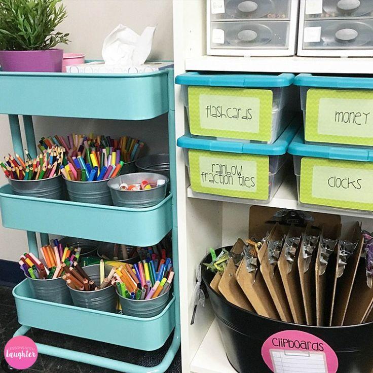 A classroom tour of a colorful, 5th grade classroom