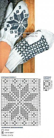 Варежки с норвежским узором «звезда» из рубрики Вязание для женщин. Вязание спицами модели и схемы на kNITKA.ru