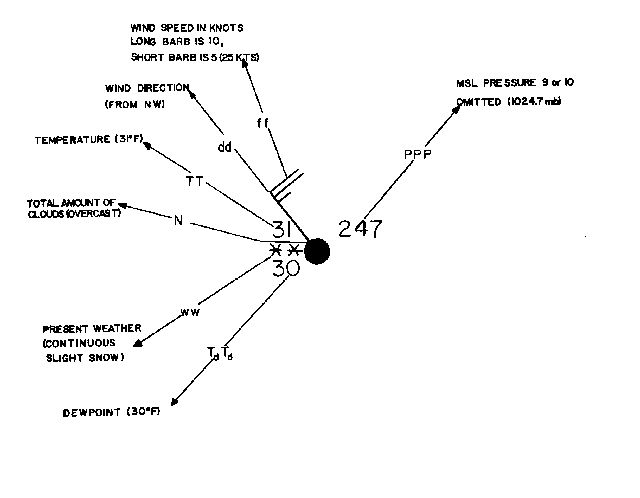 surface weather analysis chart