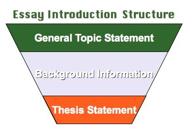 explain thesis statement middle school Write a strong thesis statement  has reinforced racism against the middle east  example thesis statement: high school graduates should be required to.