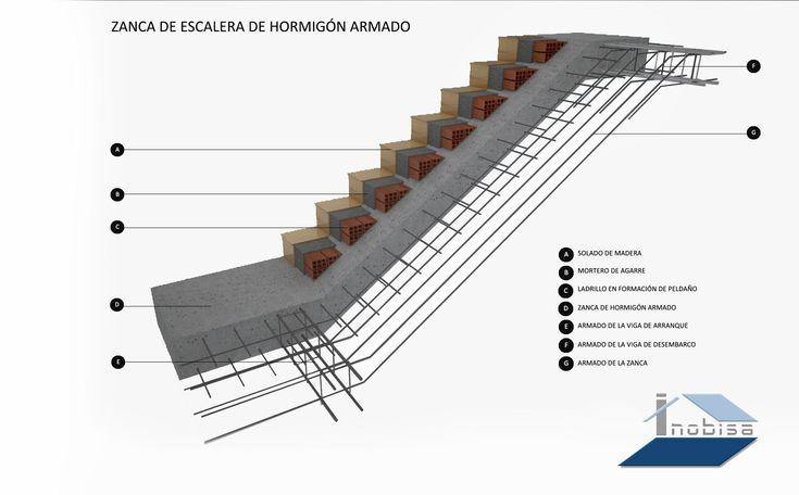 Detalle De Zanca De Escalera De Ha Inobisa
