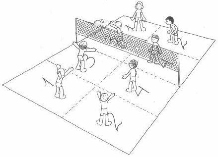Mina  Material: 1 bola de voleibol Rede de voleibol ou elástico ou cordão Giz ou fita gomada   Formação: Dois grupos Organização: Os grupos ocuparão a área de jogo, sendo cada lado dividido em quatro partes, numerando-as da seguinte forma: zona de ataque números três e quatro, e zona de defesa, números um e dois. Desenvolvimento: O jogo seguirá a dinâmica do voleibol, sendo a pontuação realizada a partir da queda da bola nas zonas numeradas. Exemplo: a bola tocando o solo na zona de ataque…