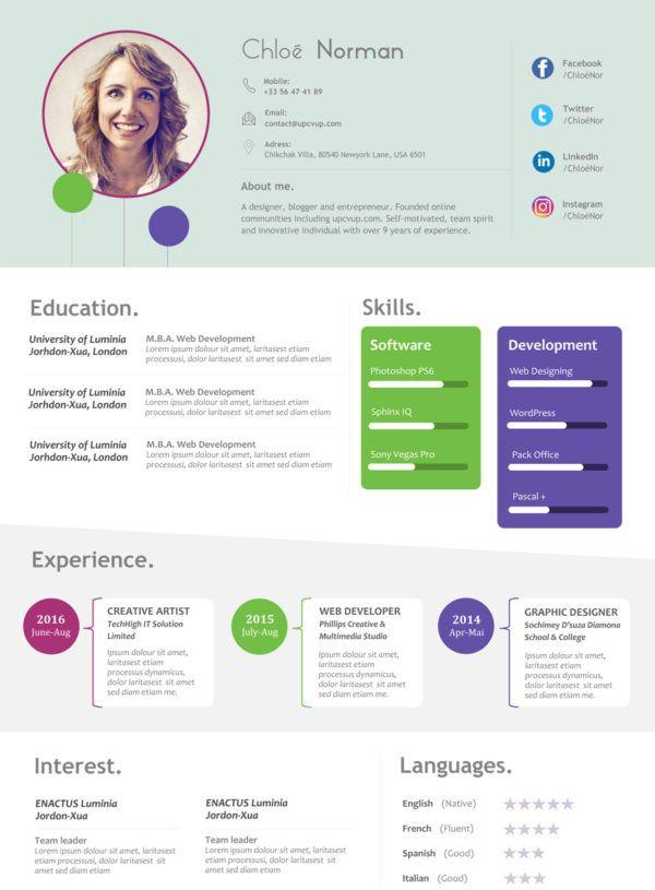 Curriculum Vitae Marketing A Telecharger Format Word Moderne Upcvup Curriculum Vitae Curriculum Modele De Cv Moderne