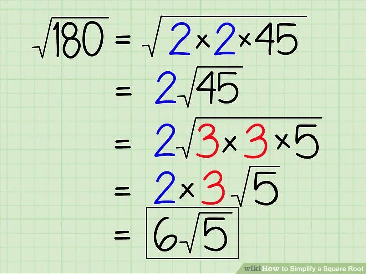 Image titled simplify a square root step 6