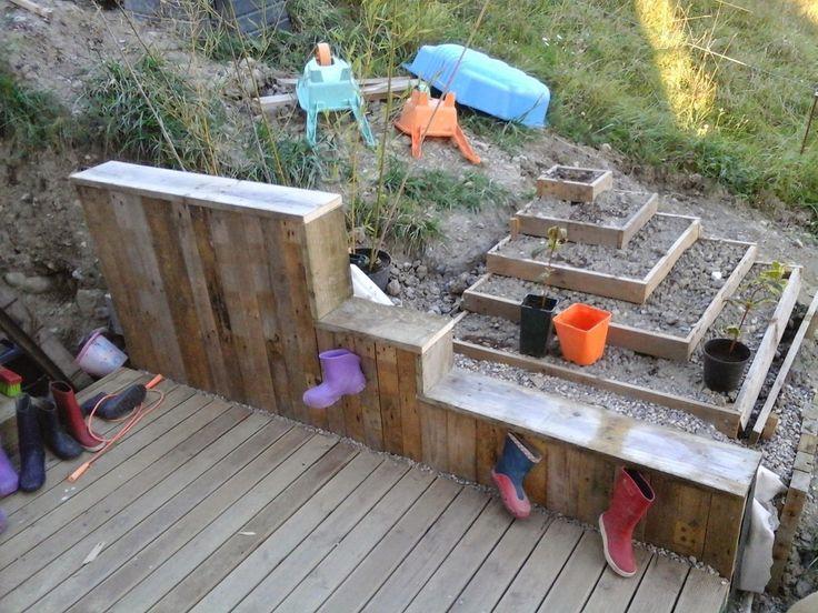 18 best Jardin/Terrasse images on Pinterest Backyard patio, Decks