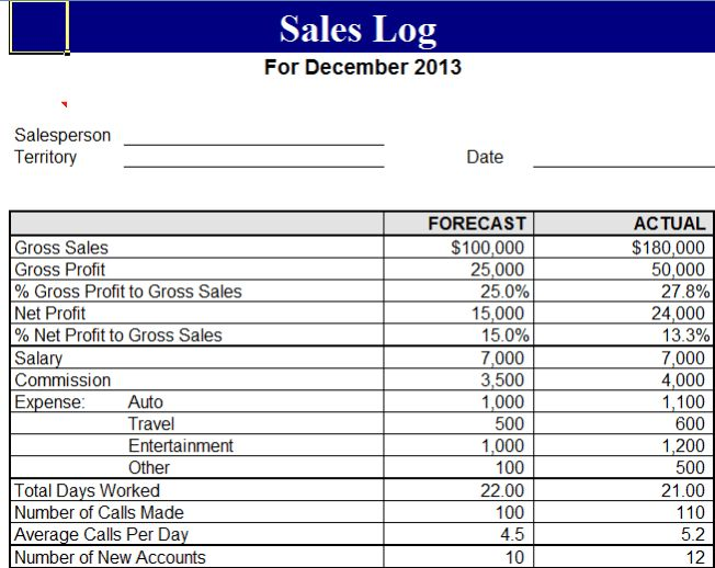 Sales Log Template 164 Sales Template Templates Excel Templates