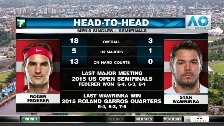 Paul Annacone takes a look at tonight's men's semifinal between Roger Federer and Stan Wawrinka: