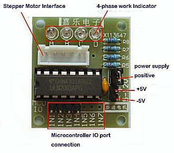 ULN2003 Stepper Board