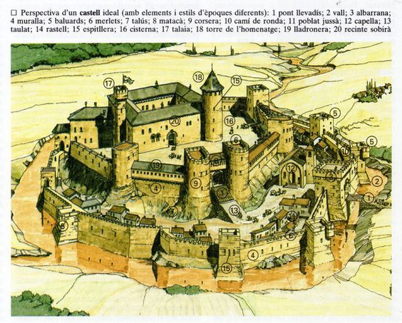57 Best Images About Castle Layout Reference On Pinterest