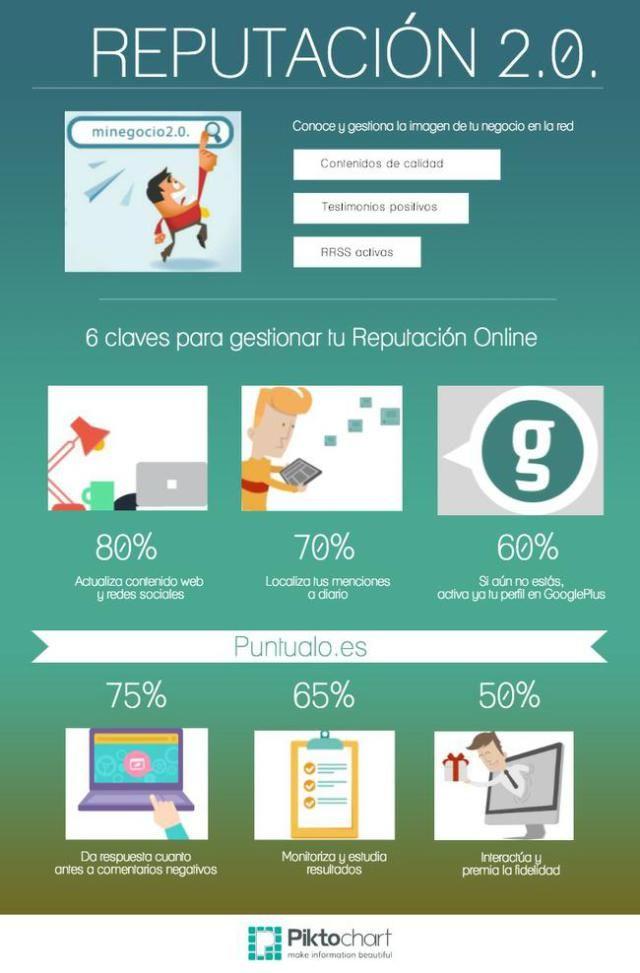 Claves para tu reputación 2.0 #infografia #infographic #socialmedia #marketing