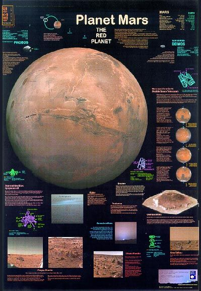 planet mars - what did you know about this planet? Looking for Mars on the night…