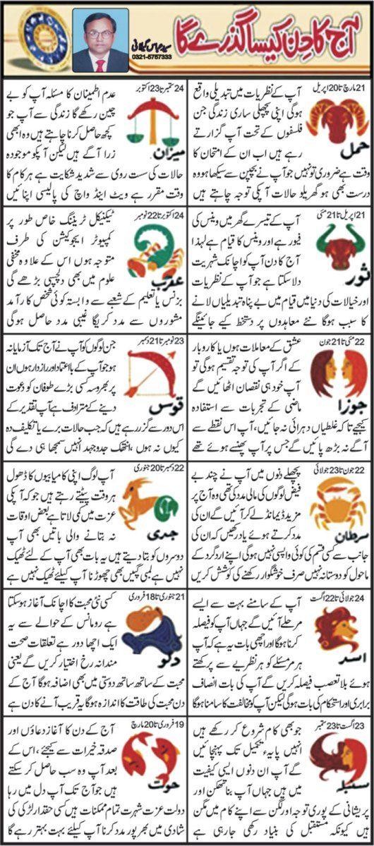 Daily Horoscope 29th April 2017 (Sitaron Ki Chaal) In Urdu