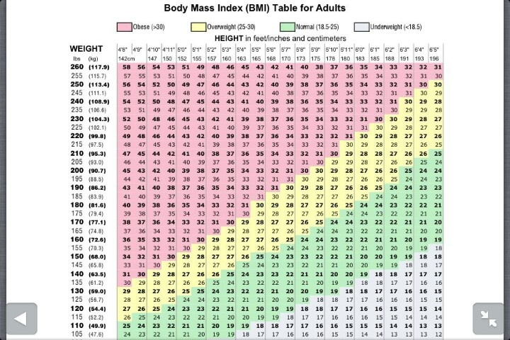 ... bmi calculator chart printable of bmi calculator chart printable