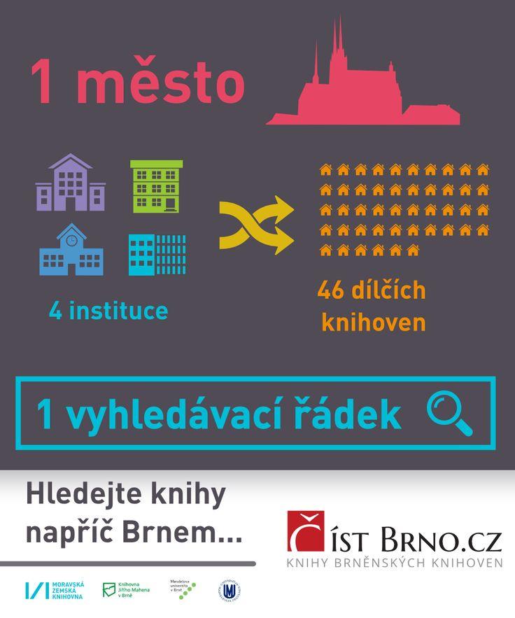 číst Brno