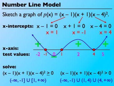509 best Algebra! images on Pinterest | Math teacher, Mathematics ...