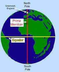 This picture showcases the prime meridian which is at 0 degrees longitude. It passes through the Royal Observatory at Greenwich, England. The prime meridian splits the world into two based on east and west.