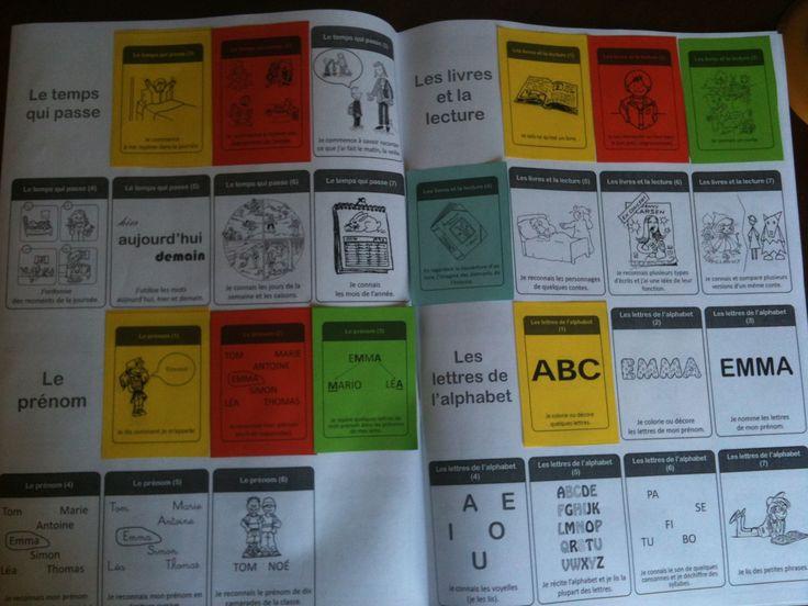 Ceintures de couleurs et cahier de progrès en maternelle - Charivari à l'école