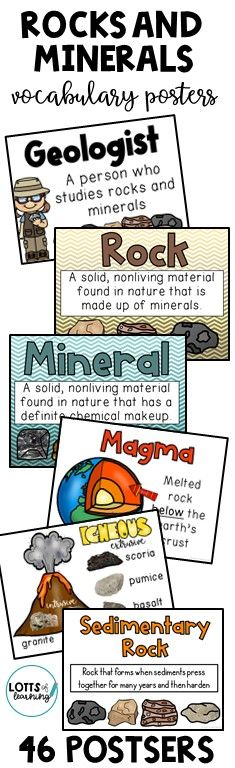 Use these vocabulary posters to teach rocks and minerals, review rocks and minerals, and/or to decorate your bulletin board during your rocks and minerals unit.