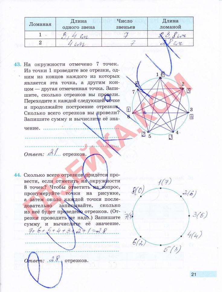 Тетрадь по биологии 8 класс а.калинчук решения