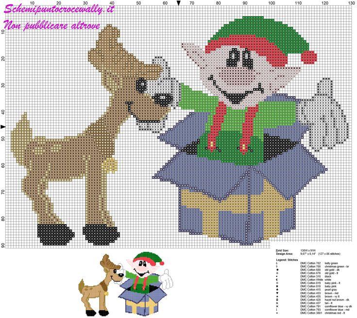 schema punto croce natalizio con renna ed elfo che esce dal pacco regalo